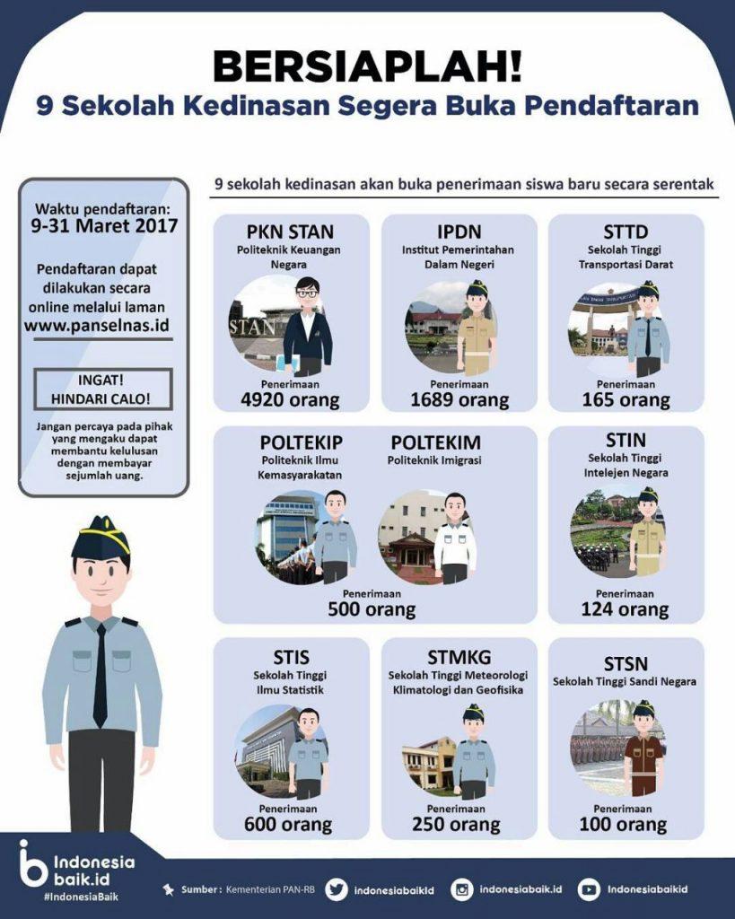 pendaftaran sekolah dinas